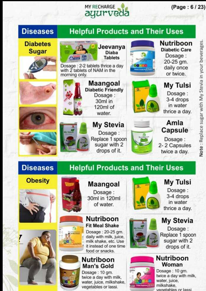 My Recharge Ayurveda Products