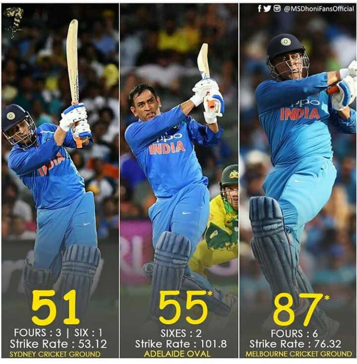🏏माही का जलवा - fy0 @ MSDhonifansOfficial INDIA po INDIA 51 55 87 FOURS : 3 SIX : 1 Strike Rate : 53 . 12 SYDNEY CRICKET GROUND SIXES : 2 Strike Rate : 101 . 8 ADELAIDE OVAL FOURS : 6 Strike Rate : 76 . 32 MELBOURNE CRICKET GROUND - ShareChat