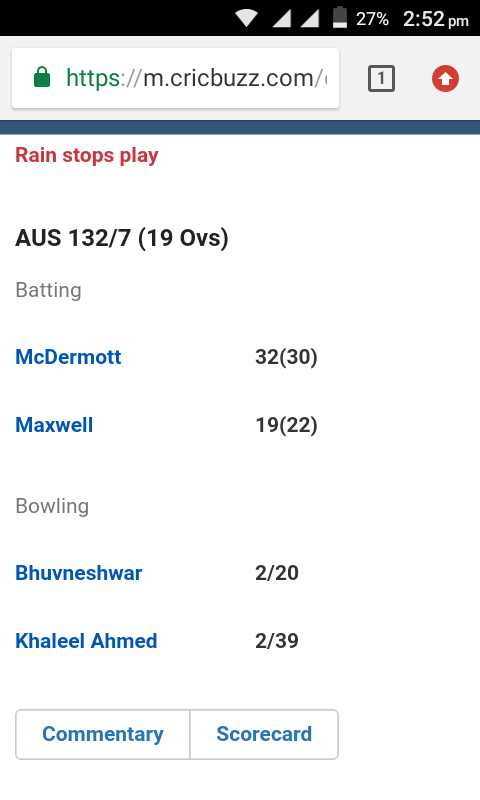 🏏AUS vs IND 2nd T20 - 14 _ 27 % 2 : 52 pm https : / / m . cricbuzz . com / Rain stops play AUS 132 / 7 ( 19 Ovs ) Batting McDermott 32 ( 30 ) Maxwell 19 ( 22 ) Bowling Bhuvneshwar 2 / 20 Khaleel Ahmed 2 / 39 Commentary Scorecard - ShareChat