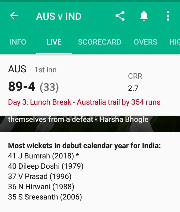 🏏AUS vs IND 3rd Test 2nd Day - + AUS v IND : INFO LIVE SCORECARD OVERS HIG AUS 1st inn CRR 89 - 4 ( 33 ) Day 3 : Lunch Break - Australia trail by 354 runs 2 . 7 themselves from a defeat - Harsha Bhogle Most wickets in debut calendar year for India : 41 J Bumrah ( 2018 ) * 40 Dileep Doshi ( 1979 ) 37 V Prasad ( 1996 ) 36 N Hirwani ( 1988 ) 35 S Sreesanth ( 2006 ) - ShareChat