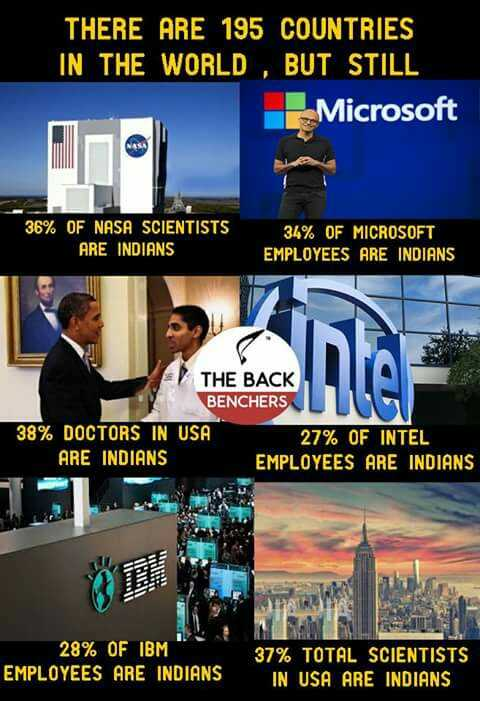 Independence day selfie - THERE ARE 195 COUNTRIES IN THE WORLD , BUT STILL Microsoft 36 % OF NASA SCIENTISTS INDIANS 34 MICROSOFT EMPLOYEES לחן BACK BENCHERS 38 DOCTORS USA 27 INTEL 28 IBM EMPLOZE 18M ! 37 TOTAL - ShareChat
