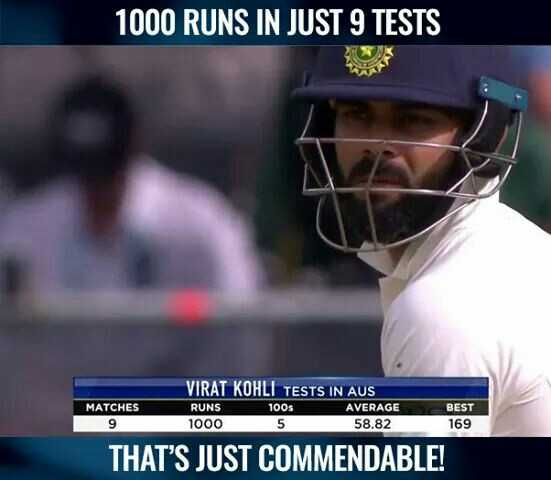 🏏AUS vs IND 1️⃣ Test - 1000 RUNS IN JUST 9 TESTS VIRAT KOHLI TESTS IN AUS RUNS AVERAGE 1000 5 58 . 82 100s MATCHES 9 BEST 169 THAT ' S JUST COMMENDABLE ! - ShareChat