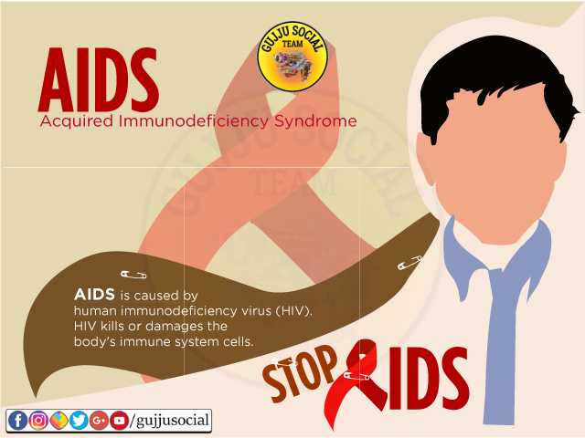 🎗️ વિશ્વ એઇડ્સ દિવસ - GULT SJU SOCS TEAM AIDS Acquired Immunodeficiency Syndrome AIDS is caused by human immunodeficiency virus ( HIV ) . HIV kills or damages the body ' s immune system cells . STOPOIDS 00000O / gujjusocial - ShareChat