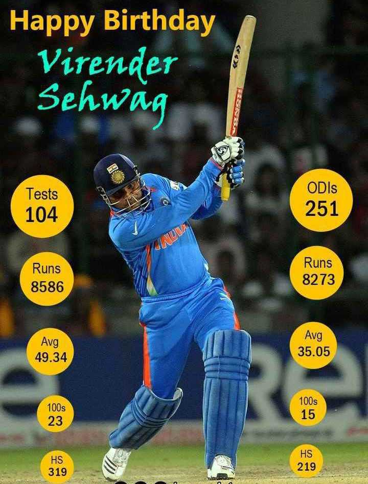 Happy birthday sehwag - Happy Birthday Virender Sehwag Tests ODIS 104 251 Runs 8586 Runs 8273 Avg Avg 35 . 05 49 . 34 100s 100s 15 23 HS HS 219 319 - ShareChat