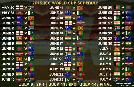 खेल जगत:2 सितंबर - 2019 ICC WORLD CUP SCHEDULE MAY 30 + v JUNE 11 v JUNE 24 V MAY 31 - VIC JUNE 12 VIC JUNE 25 V . JUNE 1 * V JUNE 13 V * JUNE 26 CV * * JUNE 1 * V * JUNE 14 v - - JUNE 27 ve JUNE 2 V > JUNE 15 V A JUNE 28 > v JUNE 3 Ivo JUNE 15 > = V JUNE 29 VIC JUNE 4 V JUNE 16 JUNE 29 * V * JUNE 5 V > JUNE 17 V JUNE 30 IV - JUNE 5 V * JUNE 18 v JULY 1 1 V - - - JUNE 6 - - - V * JUNE 19 V * JULY 2 V JUNE 7 19 vlc JUNE 20 V JULY 3 V * . JUNE 8 AV JUNE 21v JULY 4 V JUNE 8 * V JUNE 22 V JULY 5 VIC JUNE 9 = v * JUNE 22 * v JULY 6 V JUNE 10 - V JUNE 23 IC V > JULY 6 > V * JULY 9 : SF 1 | JULY 11 : SF2 JULY 14 : FINAL SEMASAND SUNAN , - ShareChat