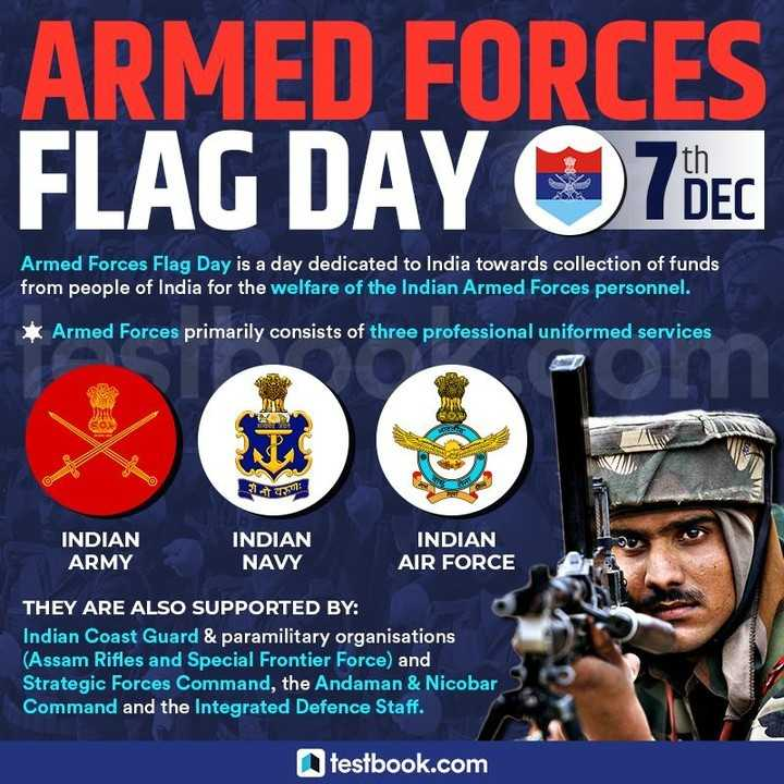 सशस्त्र सेना झंडा दिवस - ARMED FORCES FLAG DAY 7 DEC Armed Forces Flag Day is a day dedicated to India towards collection of funds from people of India for the welfare of the Indian Armed Forces personnel . Armed Forces primarily consists of three professional uniformed services 1ो यः । INDIAN ARMY INDIAN NAVY INDIAN AIR FORCE THEY ARE ALSO SUPPORTED BY : Indian Coast Guard & paramilitary organisations ( Assam Rifles and Special Frontier Force ) and Strategic Forces Command , the Andaman & Nicobar Command and the Integrated Defence Staff . testbook . com - ShareChat