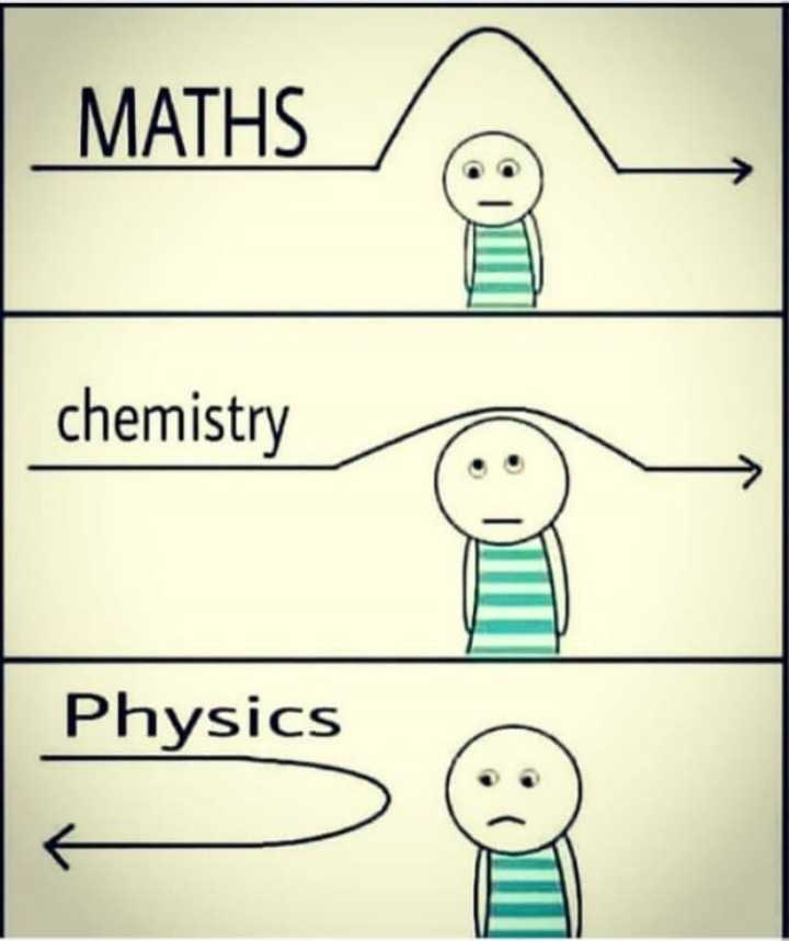 only study - MATHS chemistry Physics - ShareChat
