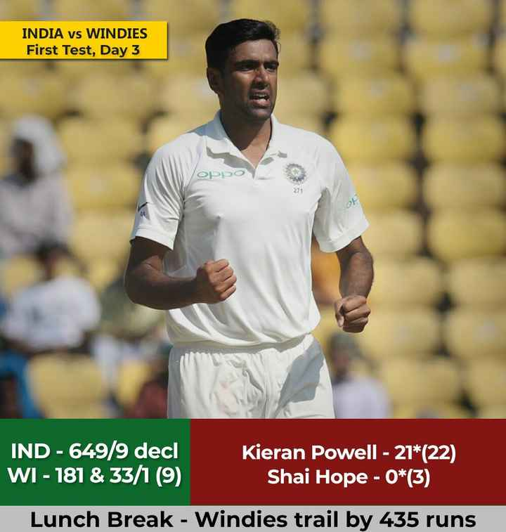 India VS WestIndies - INDIA VS WINDIES First Test , Day 3 OPPO IND - 649 / 9 decl WI - 181 & 33 / 1 ( 9 ) Kieran Powell - 21 * ( 22 ) Shai Hope - 0 * ( 3 ) Lunch Break - Windies trail by 435 runs - ShareChat