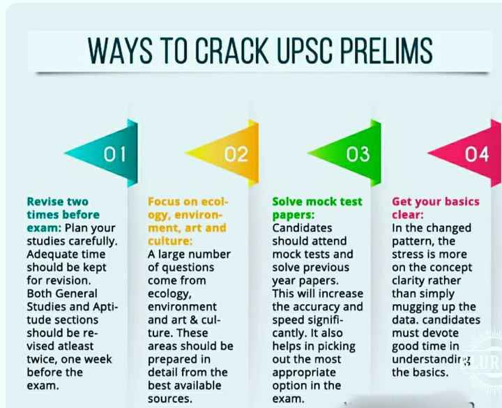 UPSC Aspirants - WAYS TO CRACK UPSC PRELIMS 01 02 03 04 Revise two times before exam : Plan your studies carefully . Adequate time should be kept for revision . Both General Studies and Apti tude sections should be re vised atleast twice , one week before the exam . Focus on ecol . ogy , environ ment , art and culture : A large number of questions come from ecology , environment and art & cul ture . These areas should be prepared in detail from the best available sources . Solve mock test papers : Candidates should attend mock tests and solve previous year papers . This will increase the accuracy and speed signifi cantly . It also helps in picking out the most appropriate option in the exam . Get your basics clear : In the changed pattern , the stress is more on the concept clarity rather than simply mugging up the data , candidates must devote good time in understandir 3 the basics . - ShareChat