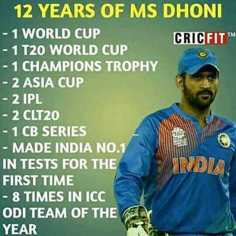 its really great - 12 YEARS OF MS DHONI - 1 WORLD CUP CRIC FIT™ - 1 T20 WORLD CUP - 1 CHAMPIONS TROPHY - 2 ASIA CUP - 2 IPL - 2 CLT20 - 1 CB SERIES - MADE INDIA NO . 1 IN TESTS FOR THE INDIA FIRST TIME - 8 TIMES IN ICC ODI TEAM OF THE YEAR - ShareChat