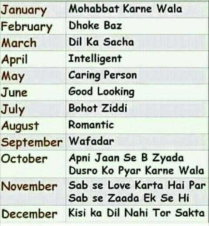 😘best👉👭👭 friends da group 😁 - January Mohabbat Karne Wala February Dhoke Baz March Dil Ka Sacha April Intelligent May Caring Person June Good Looking July Bohot Ziddi August Romantic September Wafadar October Apni Jaan Se B Zyada Dusro Ko Pyar November Sab se Love Karta Hai Par Zaada Ek Hi December Kisi Nahi Tor Sakta - ShareChat
