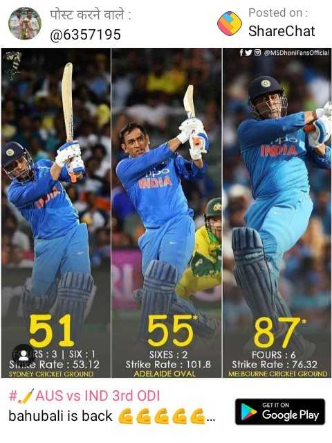 🏏AUS vs IND 3rd ODI - पोस्ट करने वाले : @ 6357195 Posted on : ShareChat fy @ MSDhonifansOfficial INDIA 51 55 87 CORS : 3 SIX : 1 Since Rate : 53 . 12 SYDNEY CRICKET GROUND SIXES : 2 Strike Rate : 101 . 8 ADELAIDE OVAL FOURS : 6 Strike Rate : 76 . 32 MELBOURNE CRICKET GROUND # . AUS vs IND 3rd ODI bahubali is back GGGGG Google Play - ShareChat