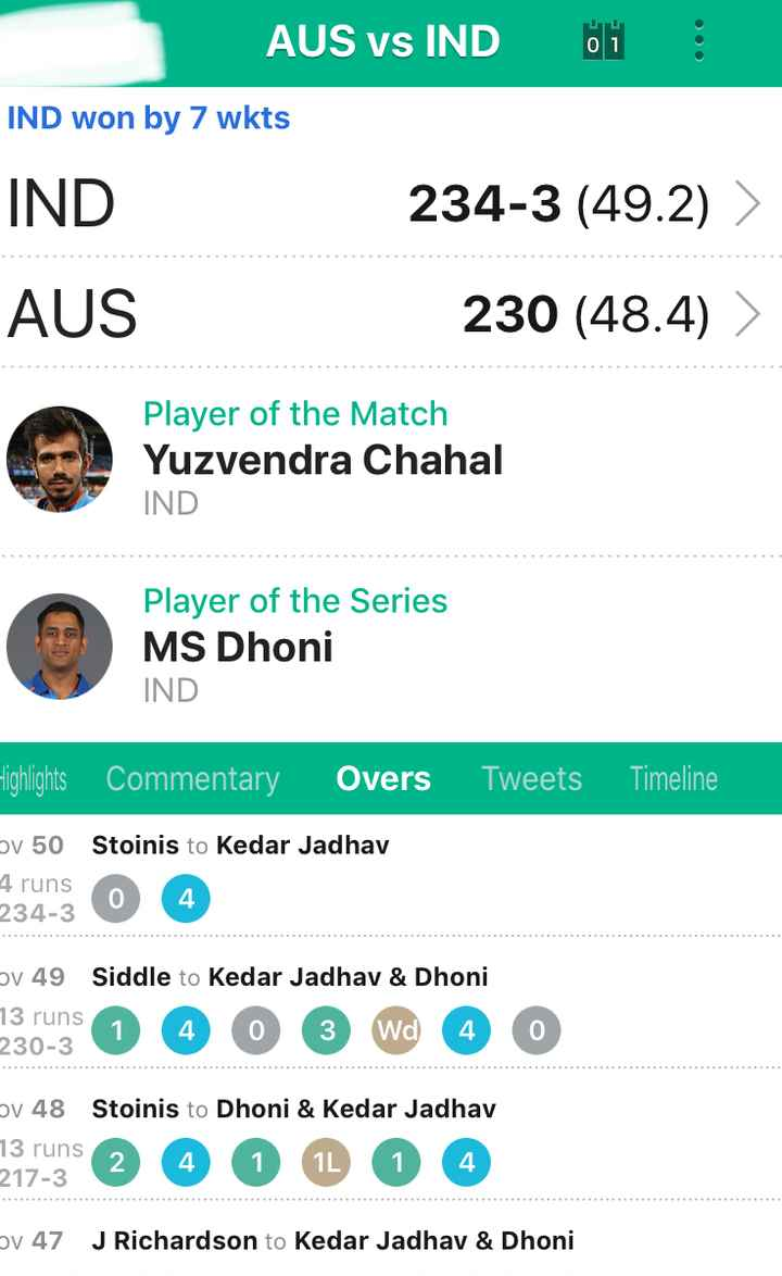 🏏AUS vs IND 3rd ODI - AUS VS INDH IND won by 7 wkts IND 234 - 3 ( 49 . 2 ) > 230 ( 48 . 4 ) > AUS Player of the Match Yuzvendra Chahal IND Player of the Series MS Dhoni IND Highlights Commentary Overs Tweets Timeline v 50 Stoinis to Kedar Jadhav 4 runs 234 - 3 0 v 49 Siddle to Kedar Jadhav & Dhoni 13 runs 0 4 0 3 wa 4 O v 48 Stoinis to Dhoni & Kedar Jadhav 13 runs 2 4 1 1 1 4 217 - 3 ov 47 J Richardson to Kedar Jadhav & Dhoni - ShareChat