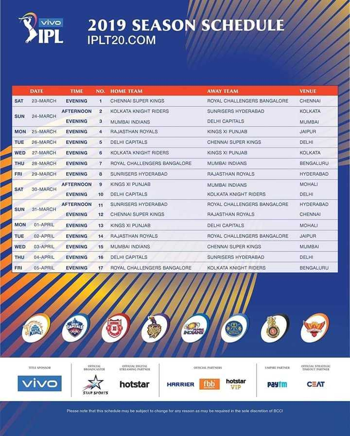 IPL 2019 Auctions Live - rivo > IPL 2019 SEASON SCHEDULE IPLT20 . COM DATE 23 - MARCH SAT AWAY TEAM ROYAL CHALLENGERS BANGALORE SUNRISERS HYDERABAD DELHI CAPITALS VENUE CHENNAI KOLKATA MUMBAI SUN 24 - MARCH KINGS XI PUNJAB JAIPUR CHENNAI SUPER KINGS DELHI MON 25 - MARCH TUE 26 - MARCH WED 27 - MARCH THU 28 - MARCH FRI 29 - MARCH TIME EVENING AFTERNOON EVENING EVENING EVENING EVENING EVENING EVENING AFTERNOON EVENING AFTERNOON EVENING NO . HOME TEAM 1 CHENNAI SUPER KINGS 2 KOLKATA KNIGHT RIDERS 3 MUMBAI INDIANS 4 RAJASTHAN ROYALS 5 DELHI CAPITALS 6 KOLKATA KNIGHT RIDERS 7 ROYAL CHALLENGERS BANGALORE 8 SUNRISERS HYDERABAD 9 KINGS XI PUNJAB 10 DELHI CAPITALS 11 SUNRISERS HYDERABAD 12 CHENNAI SUPER KINGS KINGS XI PUNJAB KOLKATA BENGALURU HYDERABAD MOHALI SAT 30 - MARCH DELHI MUMBAI INDIANS RAJASTHAN ROYALS MUMBAI INDIANS KOLKATA KNIGHT RIDERS ROYAL CHALLENGERS BANGALORE RAJASTHAN ROYALS DELHI CAPITALS ROYAL CHALLENGERS BANGALORE SUN 31 - MARCH HYDERABAD CHENNAI MON 01 - APRIL MOHALI EVENING EVENING 13 14 KINGS XI PUNJAB RAJASTHAN ROYALS 02 - APRIL JAIPUR CHENNAI SUPER KINGS MUMBAI TUE WED THU FRI 03 - APRIL 04 - APRIL 05 - APRIL EVENING EVENING EVENING 15 16 17 MUMBAI INDIANS DELHI CAPITALS ROYAL CHALLENGERS BANGALORE DELHI SUNRISERS HYDERABAD KOLKATA KNIGHT RIDERS BENGALURU SOR NDIANS ME SPONSOR INCIAL DIGITAL STREAMING PARTNER OCIAL ETNES UPREMENE BROADCASTLE TIDUT PAINER Vivo hotstar HARRIER fbb hotstar Paytm CEAT STAR SPORTS Please note that this schedule may be subject to change for any reason as may be required in the sole discretion of BCCI - ShareChat