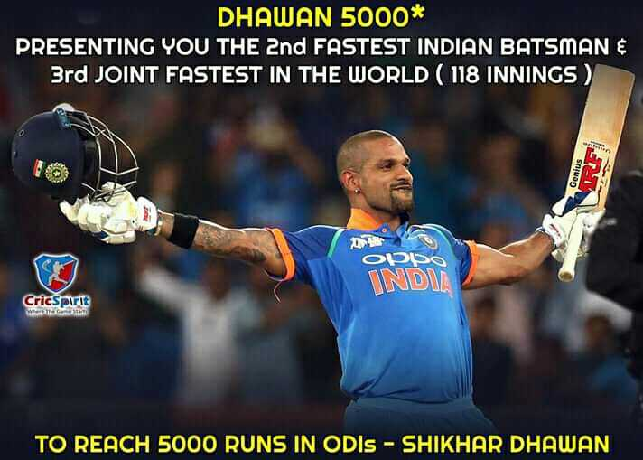 🏏Ind vs Nz 1st ODI - DHAWAN 5000 * PRESENTING YOU THE 2nd FASTEST INDIAN BATSMAN E 3rd JOINT FASTEST IN THE WORLD ( 118 INNINGS ) Genius DO Cricspirit TO REACH 5000 RUNS IN ODls - SHIKHAR DHAWAN - ShareChat
