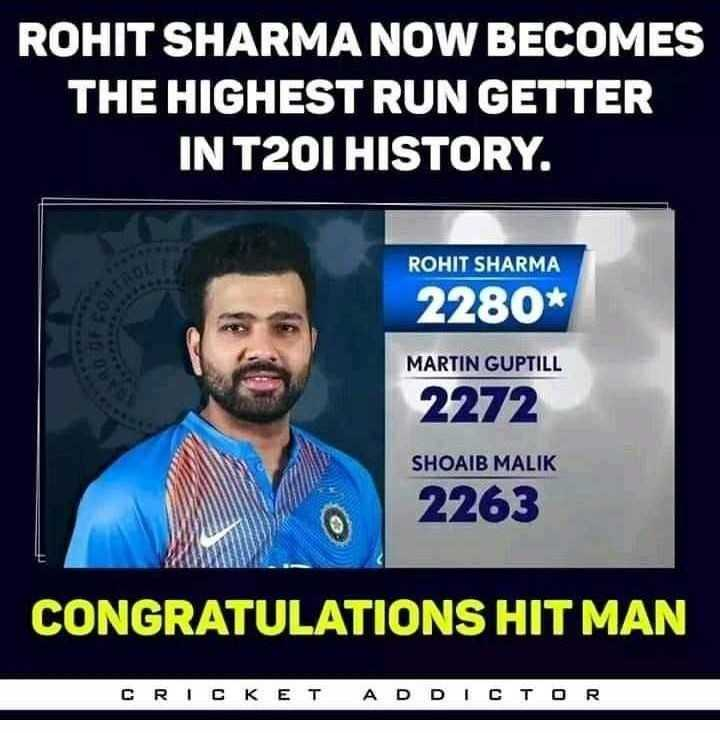 🏏NZ vs IND 2nd T20 - ROHIT SHARMA NOW BECOMES THE HIGHEST RUN GETTER IN T20I HISTORY . ROHIT SHARMA 2280 * MARTIN GUPTILL 2272 SHOAIB MALIK 2263 CONGRATULATIONS HIT MAN CRICKET ADDICTOR - ShareChat