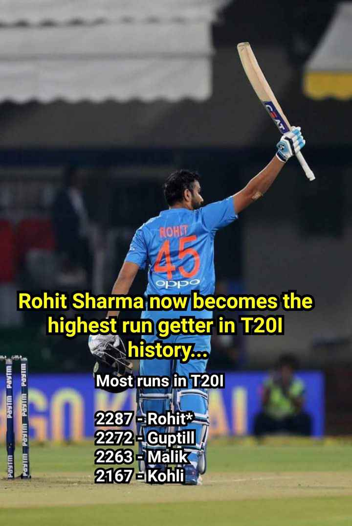 🏏NZ vs IND 2nd T20 - ROHI oppo Rohit Sharma now becomes the highest run getter in T201 history . . . Most runs in T201 Paytm Paytm U16Pd W16P UP WIP 2287 - Rohit * 2272 - Guptill 2263 - Malik 2167 - Kohli W1hed - ShareChat