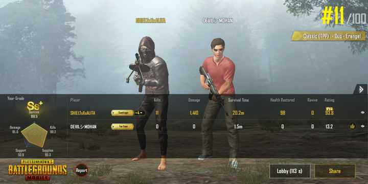 PUBG - SHIELTXXXALITA DEVIL MOHAN Classic ( TPP ) - Duo - Erangel Your Grade Player Kills Damage Survival Time Health Restored Revive Rating SHIELTxXxALITA ( . MVP 93 . 8 Gundlinge Survive 88 . 5 1 , 410 20 . 2m 98 DEVIL MOHAN Toa San 1 . 5m 13 . 2 Kills 99 . 2 95 . 0 Support 55 . 9 Supplies 953 PLAYERUNKNOWN ' S BATTLEGROUNDS Report Report Lobby ( 113 s ) Share MOBILE - ShareChat