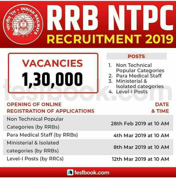 RRB Group D Result - INDIAN रल दारतीय RAILWA RRB NTPC RECRUITMENT 2019 VACANCIES 1 , 30 , 000 POSTS 1 . Non Technical Popular Categories 2 . Para Medical Staff 3 . Ministerial & Isolated categories 4 . Level - 1 Posts DATE & TIME 28th Feb 2019 at 10 AM OPENING OF ONLINE REGISTRATION OF APPLICATIONS Non Technical Popular Categories ( by RRBs ) Para Medical Staff ( by RRBs ) Ministerial & Isolated categories ( by RRBs ) Level - I Posts ( by RRCs ) 4th Mar 2019 at 10 AM 8th Mar 2019 at 10 AM 12th Mar 2019 at 10 AM testbook . com - ShareChat