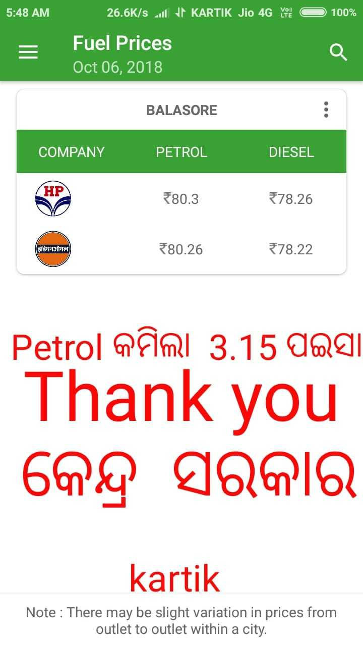 ପେଟ୍ରୋଲ-ଡିଜେଲ ଦର ହ୍ରାସ - | 5 : 48 AM D 100 % = 26 . 6K / s - ill OF KARTIK Jio 4G Ye Fuel Prices 0ct 06 , 2018 BALASORE COMPANY PETROL DIESEL { 80 . 3 378 . 26 इंडियनऑयल { 80 . 26 78 . 22 | Petrol କମିଲା 3 . 15 ପଇସା Thank you କେନ୍ଦ୍ର ସରକାର kartik Note : There may be slight variation in prices from outlet to outlet within a city . - ShareChat