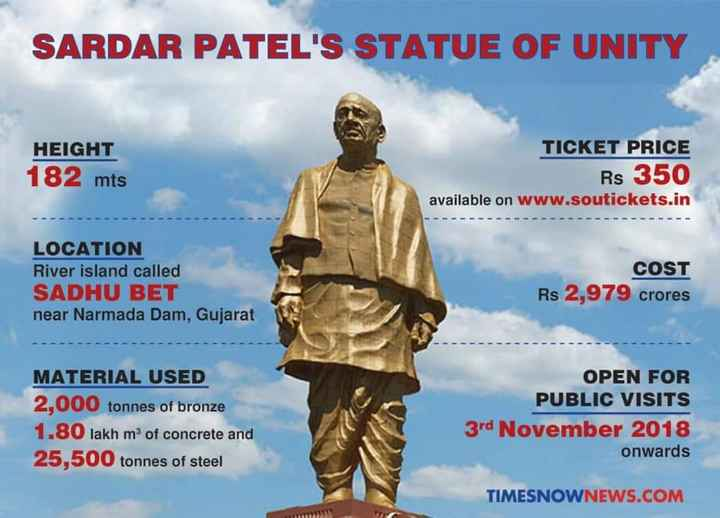 4 अक्टूबर की न्यूज़ - SARDAR PATEL ' S STATUE OF UNITY HEIGHT 182 mts TICKET PRICE Rs 350 available on www . soutickets . in LOCATION River island called SADHU BET near Narmada Dam , Gujarat COST Rs 2 , 979 crores MATERIAL USED 2 , 000 tonnes of bronze 1 . 80 lakh m of concrete and 25 , 500 tonnes of steel OPEN FOR PUBLIC VISITS 3rd November 2018 onwards TIMESNOWNEWS . COM - ShareChat