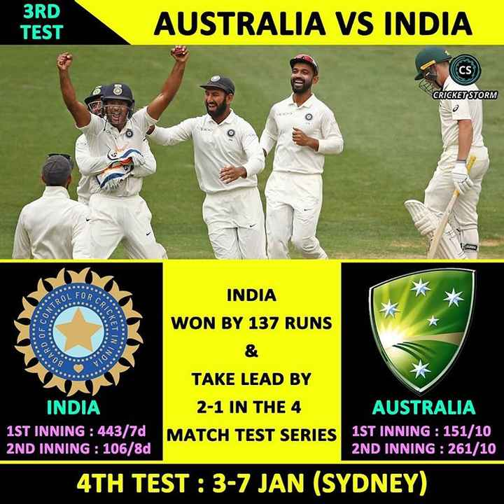 🏏Ind vs Aus 3rd Test - 3RD TEST AUSTRALIA VS INDIA CRICKET STORM INDIA ONTRO \ CKET WON BY 137 RUNS ARDO IN INDL TAKE LEAD BY INDIA 2 - 1 IN THE 4 AUSTRALIA 1ST INNING : 443 / 7d MATCH TEST SERIES 1ST INNING : 151 / 10 2ND INNING : 106 / 8d 2ND INNING : 261 / 10 4TH TEST : 3 - 7 JAN ( SYDNEY ) - ShareChat