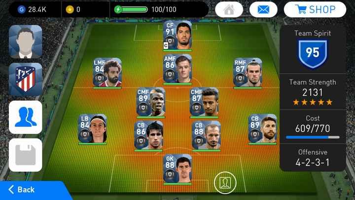 pes 2019 - G 28 . 4K 100 / 100 SHOP CF Team Spirit ) 95 AME LME 86 RMF 87 84 @ TODO CMF @ of Team Strength 2131 * * * * 8 0 Св СВ 86 Cost 609 / 770 ( 9 , 50 Offensive 4 - 2 - 3 - 1 < Back - ShareChat