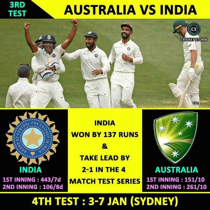 🏏AUS vs IND 3rd Test 4th Day - 3RD TEST AUSTRALIA VS INDIA CS CRICKET STORM . FOR ce INTROLA OF CON CRICKE INDIA WON BY 137 RUNS . KETIN BOARD INDIA TAKE LEAD BY INDIA 2 - 1 IN THE 4 AUSTRALIA 1ST INNING : 443 / 7d MATCH TEST SERIES 1ST INNING : 151 / 10 2ND INNING : 106 / 8d 2ND INNING : 261 / 10 4TH TEST : 3 - 7 JAN ( SYDNEY ) - ShareChat