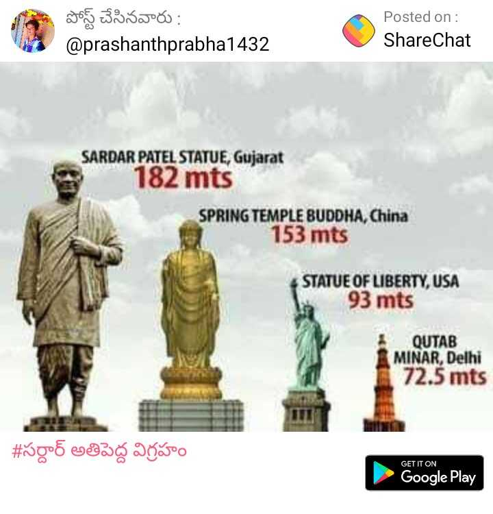 ఐక్యతా పరుగు ప్రారంభం - పోస్ట్ చేసినవారు : @ prashanthprabha1432 Posted on : ShareChat SARDAR PATEL STATUE , Gujarat 182 mts SPRING TEMPLE BUDDHA , China 153 mts STATUE OF LIBERTY , USA 93 mts QUTAB MINAR , Delhi 72 . 5 mts | # సర్దార్ అతిపెద్ద విగ్రహం GET IT ON Google Play - ShareChat