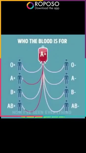 🌹 l❤u ammi  abbu🌹 - ROPOSO Download the app WHO THE BLOOD IS FOR B . G @ GE . SEEN EV ROPOSO Download the app WHO THE BLOOD IS FOR AB GG . OG . GOGO SEEN EV - ShareChat