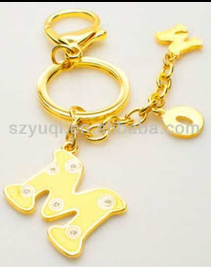 keychains and keyrings - szyuques - ShareChat