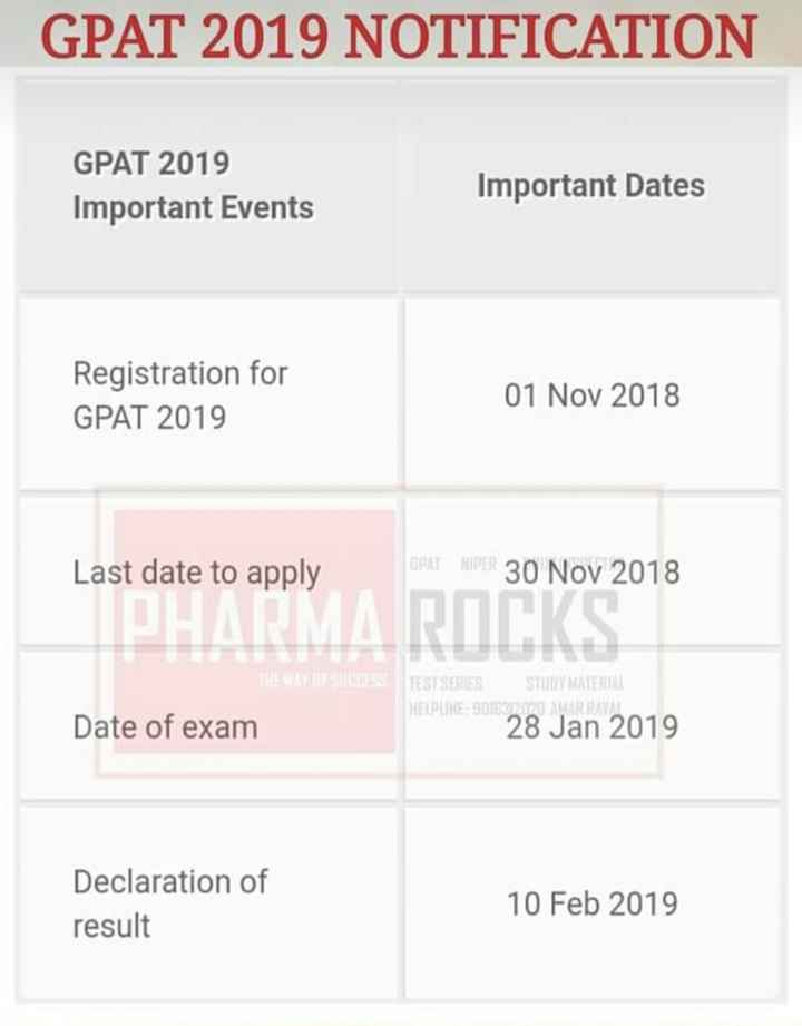 my world&my way - GPAT 2019 NOTIFICATION GPAT 2019 Important Events Important Dates Registration for GPAT 2019 01 Nov 2018 Last date to apply BHAT KIPER 30 Nov 2018 PRES Date of exam 28 Jan 2019 Declaration of result 10 Feb 2019 - ShareChat