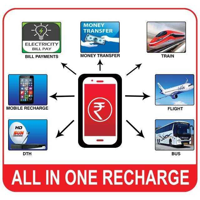 business - MONEY TRANSFER ELECTRICITY BILL PAY BILL PAYMENTS MONEY TRANSFER TRAIN dae MOBILE RECHARGE FLIGHT HD SUN & DTH BUS ALL IN ONE RECHARGE - ShareChat