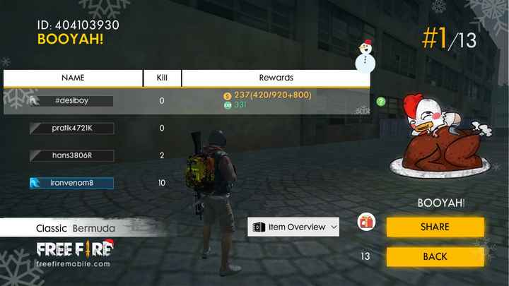 Free Fire Lovers Images Rj King Sharechat