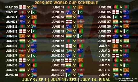 world cup 2019 🏏 - V 2019 ICC WORLD CUP SCHEDULE MAY 30v > > JUNE 11 VG JUNE 24 MAY 31 VIC JUNE 12 K : VIC JUNE 25 HV JUNE 1 * VIH JUNE 13 V JUNE 26 10 V AR JUNE 1 V JUNE 14 Tv JUNE 27 JUNE 2 JUNE 15 V JUNE 28 VI JUNE 3 Evle JUNE 15 > JUNE 29 vc JUNE 4 IV JUNE 16 JUNE 29 * * JUNE 5 JUNE 17 V JUNE 30 V JUNE 5 JUNE 18V JULY 1 V JUNE 6 - - V JUNE 19 V JULY 2 JUNE 716 vie JUNE 20 V JULY 3 PV JUNE 8 TV JUNE 212 V JULY 4 V JUNE 8 * V JUNE 22 JULY 5 VIC JUNE 9 JUNE 22 * * V - - JULY 6 VI JUNE 10 JUNE 230 V JULY 6 V JULY 9 : SF 1 | JULY 11 : SF2 | JULY 14 : FINAL SEMIS AND FINAL HAVE - ShareChat